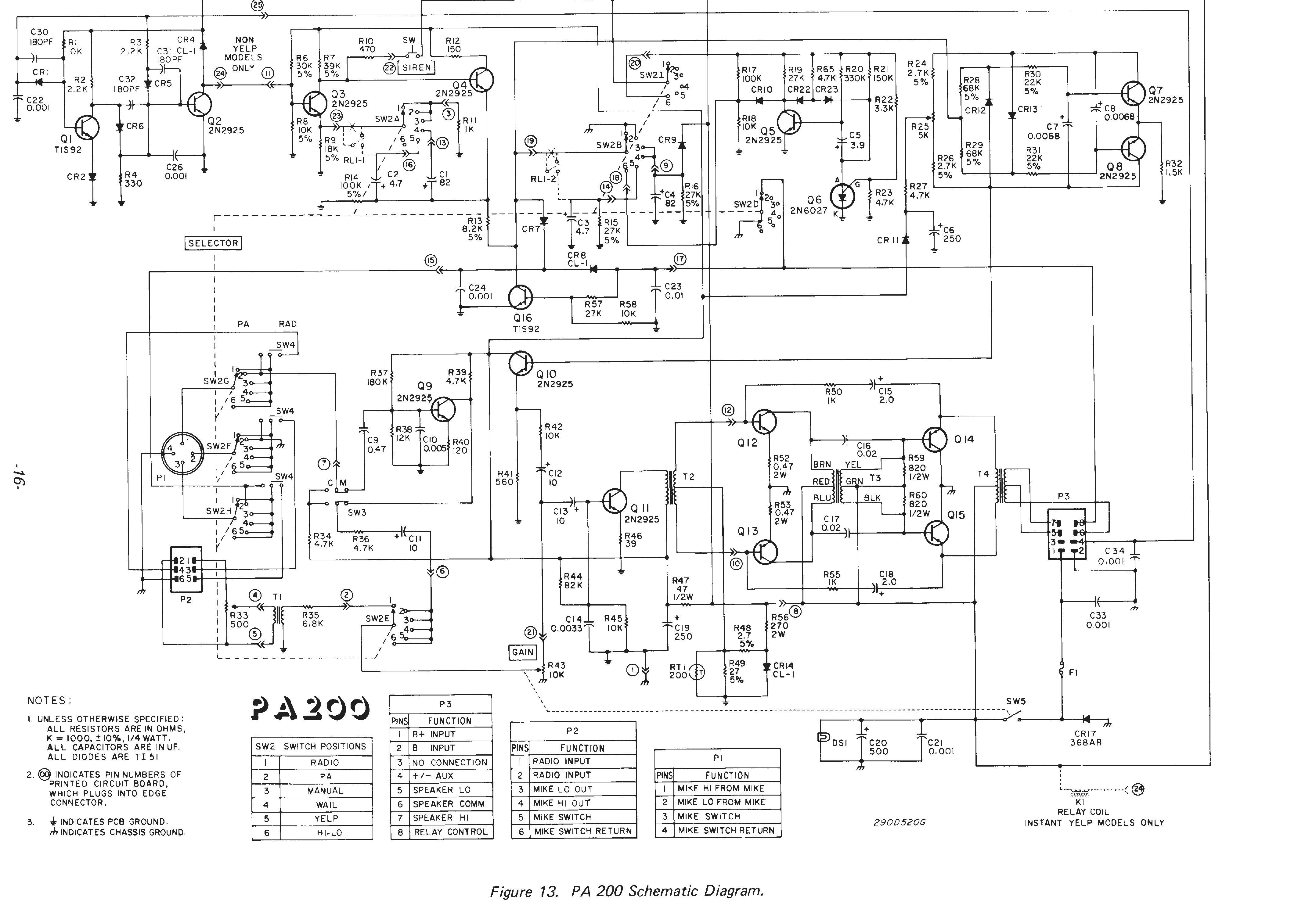 Federal Signal Pa300 Wiring Diagram - Callingallquestions - Federal Signal Pa300 Wiring Diagram