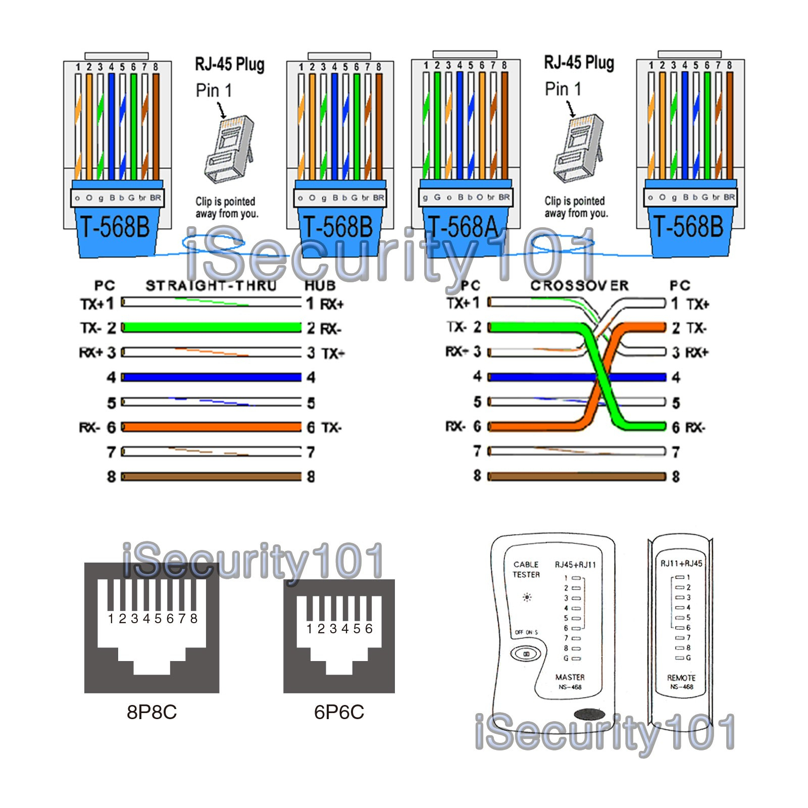 Female Rj45 Cat 5E Wiring Diagram | Wiring Diagram - Cat 5 568B - 568 B Wiring Diagram