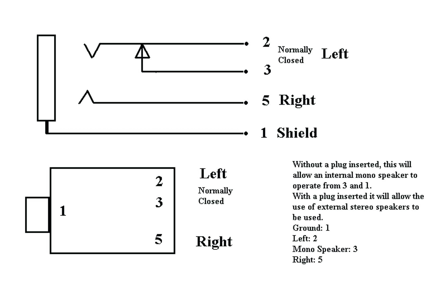 Female Socket Connector Wiring Diagram - Trusted Wiring Diagrams • - Xlr Connector Wiring Diagram