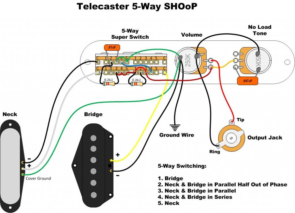 Diagram Fender 52 Tele Wiring Diagrams Full Version Hd Quality Wiring Diagrams Eardiagrams Eracleaturismo It
