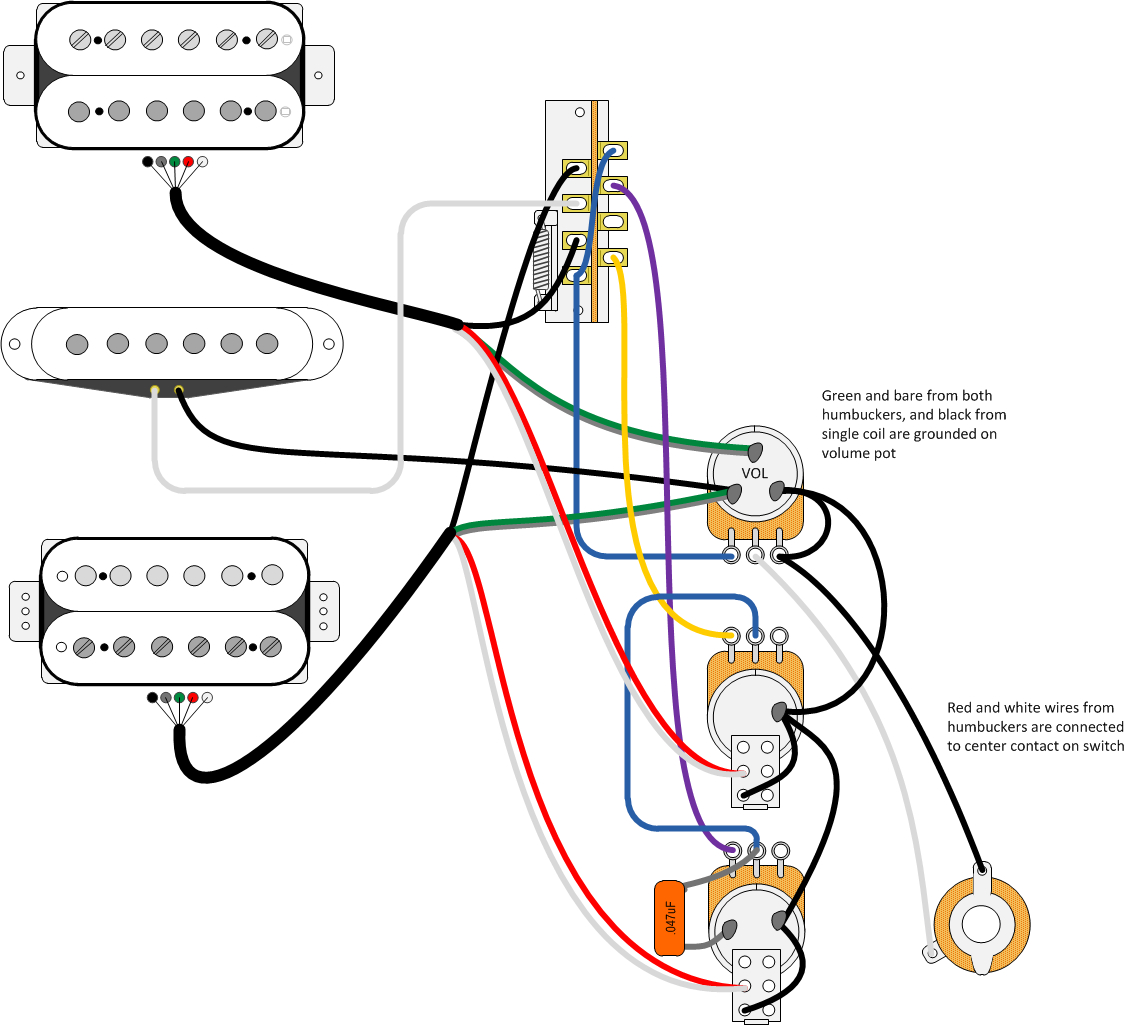 Fender Stratocaster Wiring Diagram from 2020cadillac.com