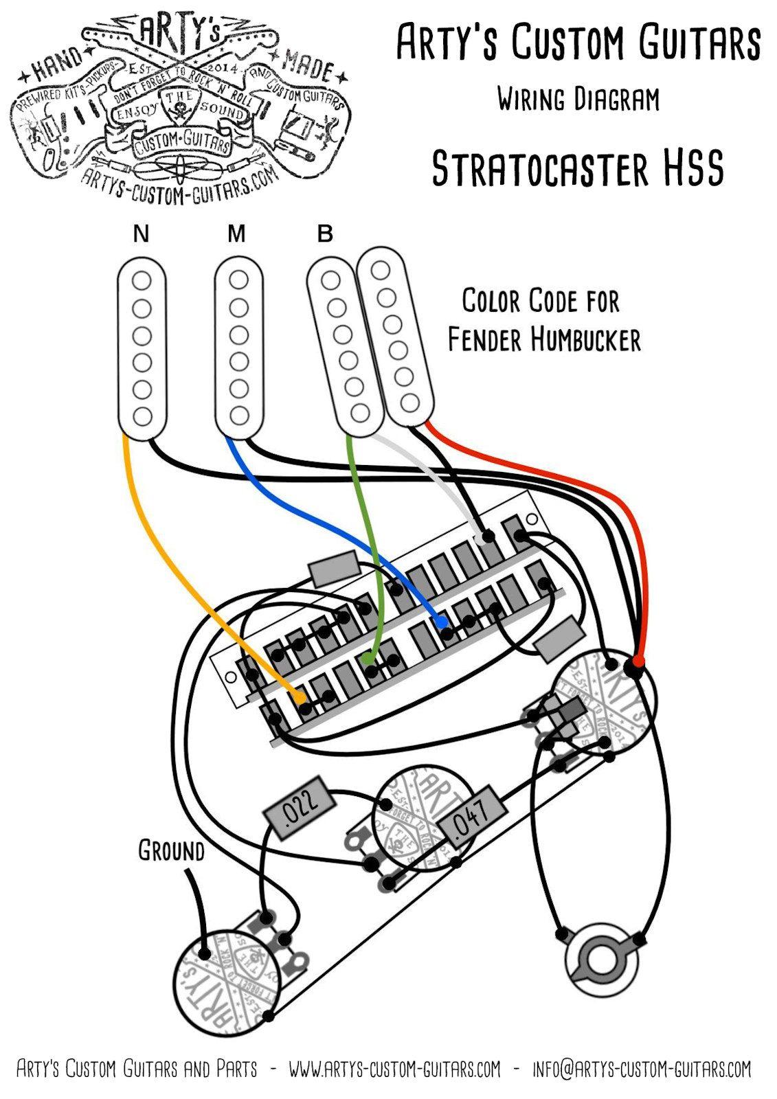 Fender Hss Wiring Diagram - Wiring Diagram Blog - Fender Hss Wiring Diagram