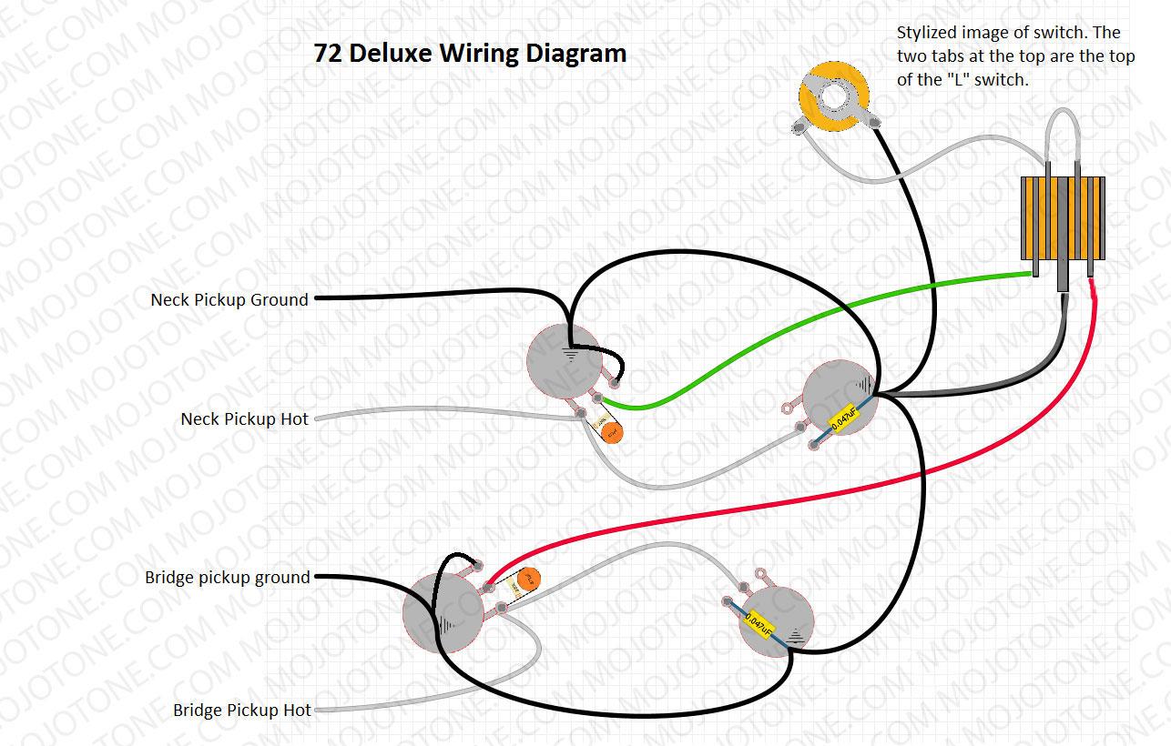 Fender Telecaster Thinline Wiring Diagram - Data Wiring Diagram - Fender Jaguar Wiring Diagram
