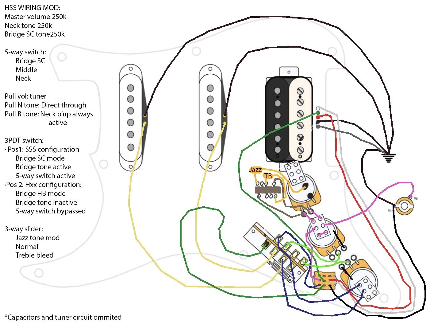 Fender Wiring Diagrams - Wiring Diagrams Hubs - Guitar Wiring Diagram 2 Humbucker 1 Volume 1 Tone