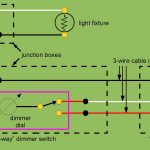 File:3 Way Dimmer Switch Wiring.pdf   Wikimedia Commons   Dimming Switch Wiring Diagram