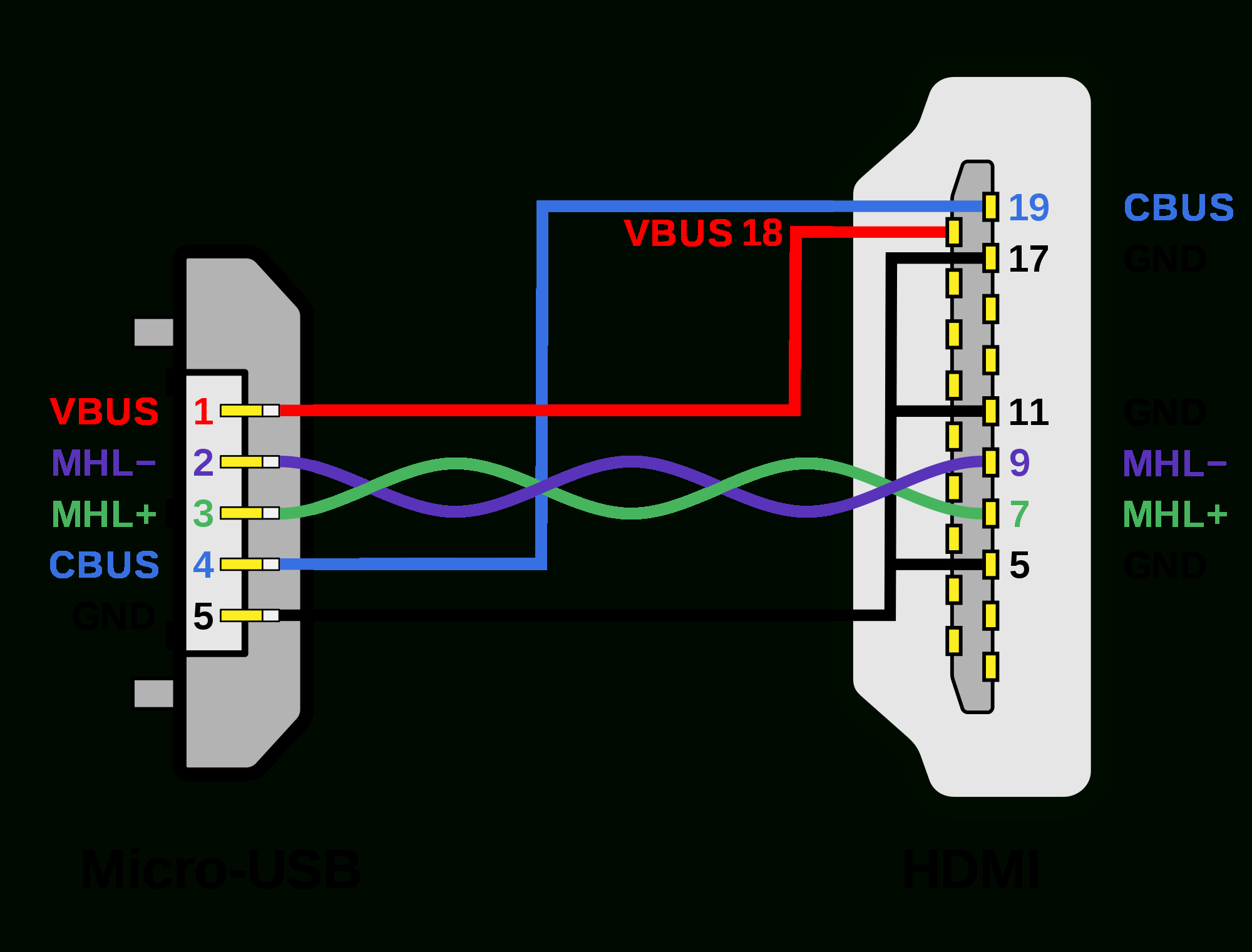 File:mhl Micro-Usb - Hdmi Wiring Diagram.svg - Wikimedia Commons - Usb Wiring Diagram