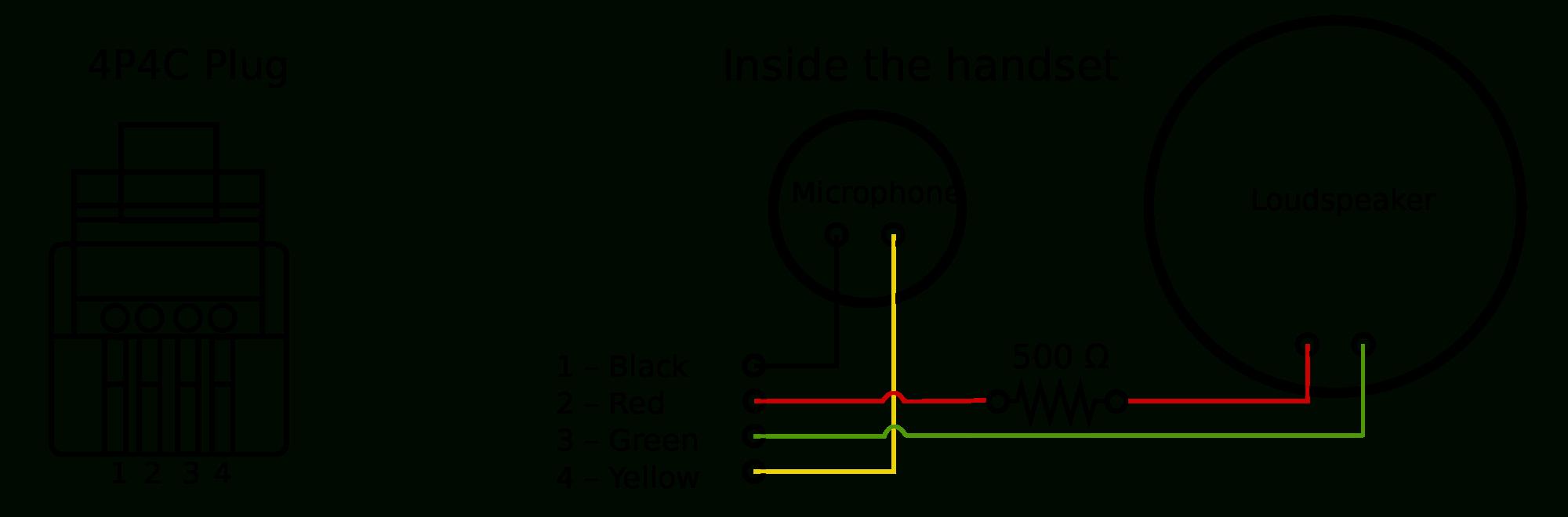 Wiring Diagram Hdmi Wire Color Code Diagrams