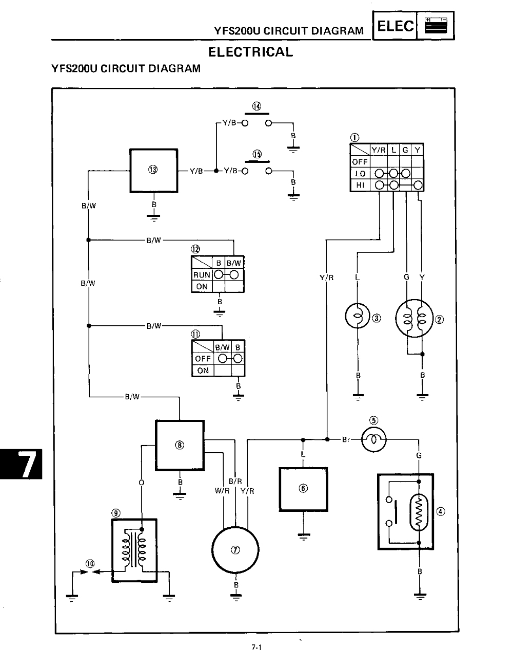 Diagram Yamaha Blaster Wiring Diagram Full Version Hd Quality Wiring Diagram Diagramuhligy Ecoldo It
