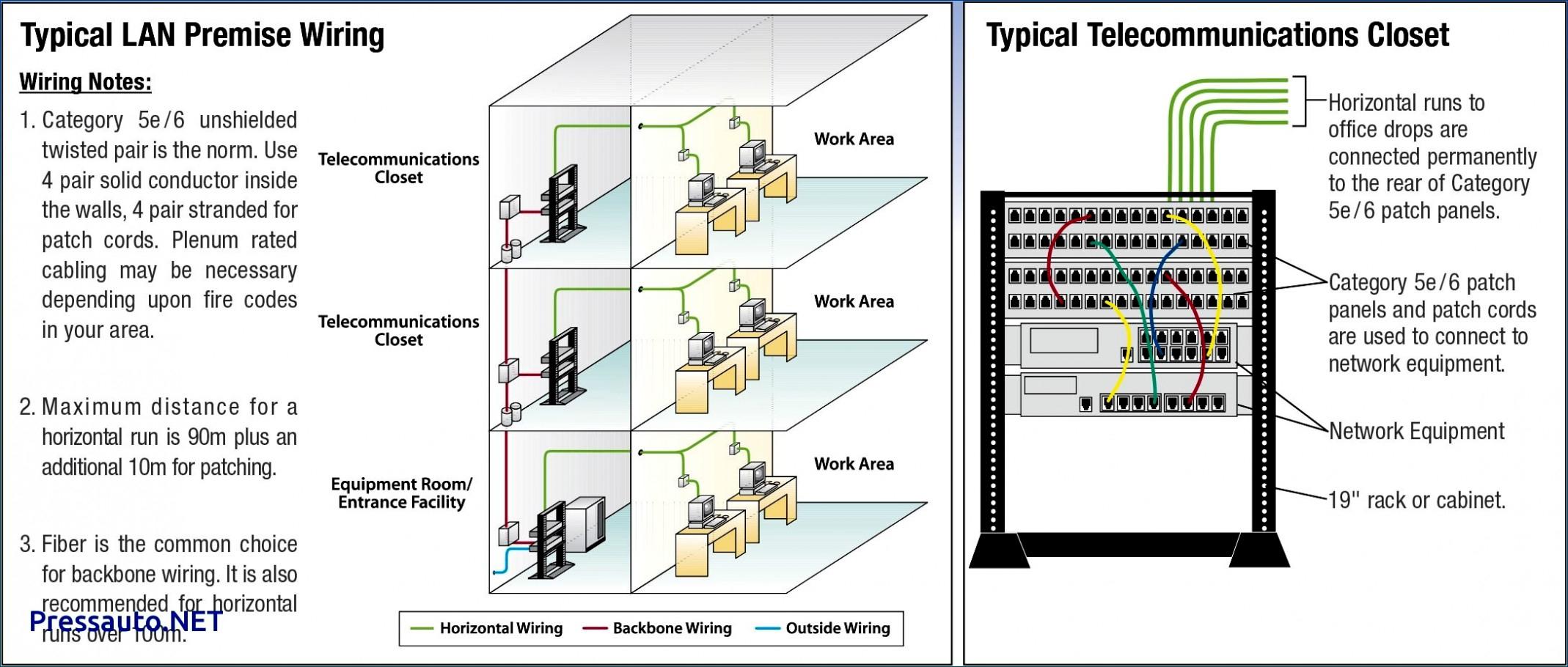Fios Tv Wiring Diagram from 2020cadillac.com