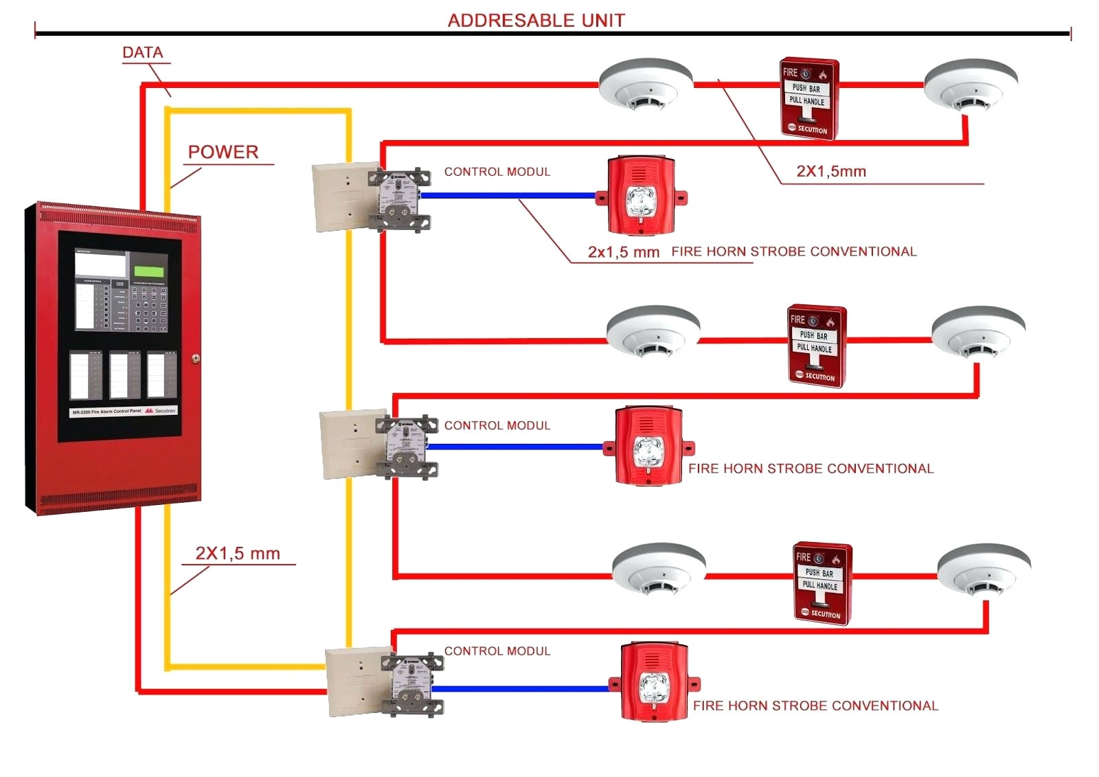 Fire Alarm Strobe Wiring Diagram | Wiring Diagram - Fire Alarm Horn Strobe Wiring Diagram