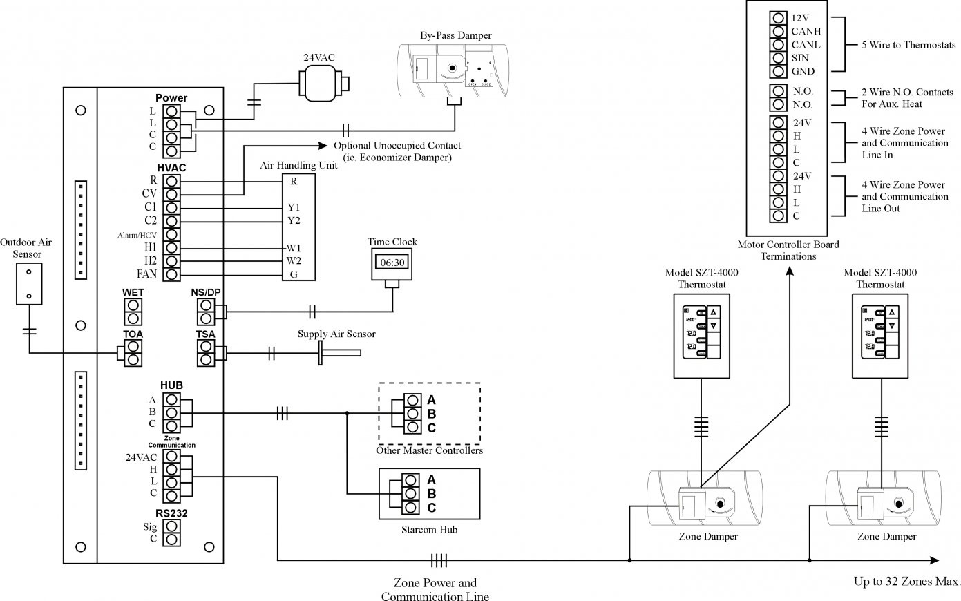 Fire Detector Wiring Diagram | Wiring Diagram - 4 Wire Smoke Detector Wiring Diagram
