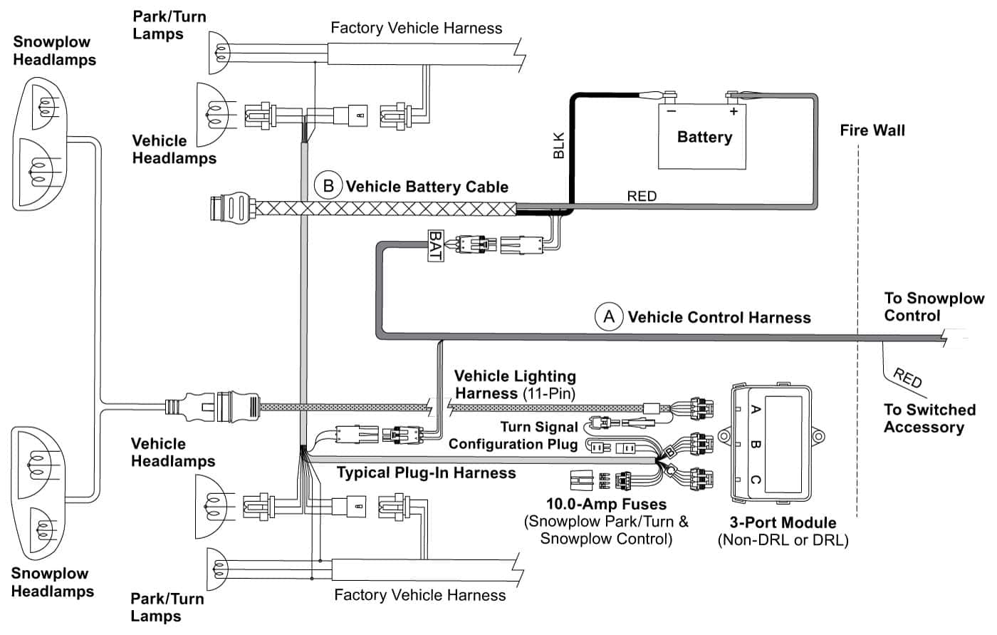 Fisher Plow Wiring Harness - Wiring Diagram Data - Fisher Plow Wiring Diagram
