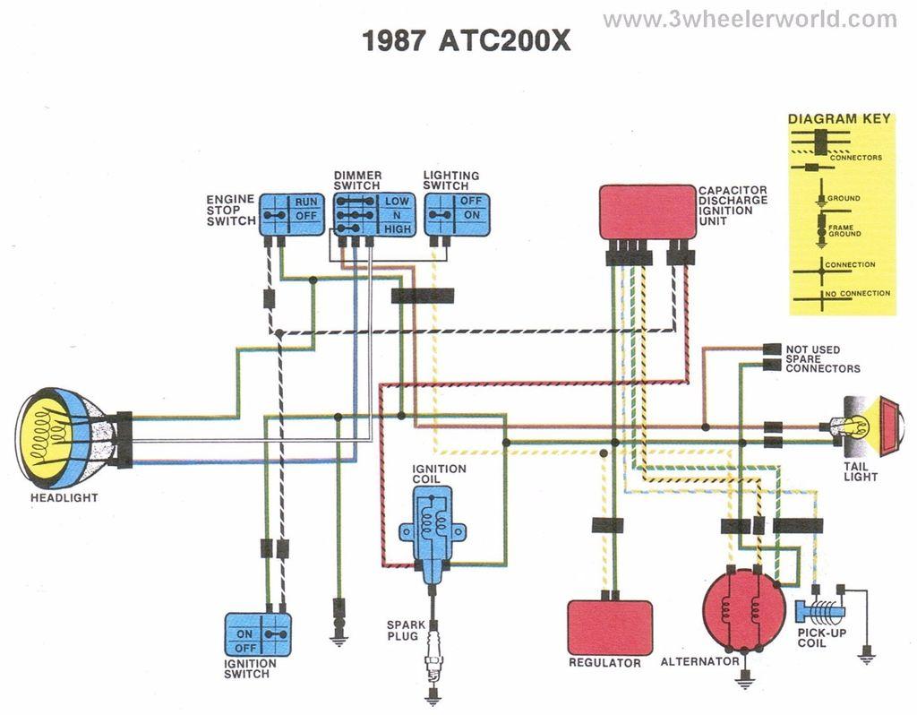 DIAGRAM] Royal Enfield Regulator Rectifier Wiring Diagram FULL Version HD  Quality Wiring Diagram - IPDIAGRAM.RADIOTELEGRAFIA.ITDiagram Database - Radiotelegrafia