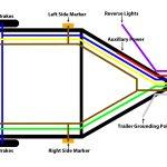 Flat 4 Wire Wiring Diagram   Wiring Diagrams   4 Flat Wiring Diagram