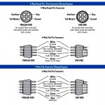 Flat 4 Wire Wiring Diagram   Wiring Diagrams Hubs   Wiring Diagram For Trailer Lights