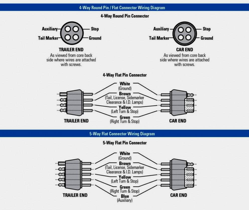 Flat Wiring Diagram - Wiring Diagram Data Oreo - 4 Flat Trailer Wiring Diagram