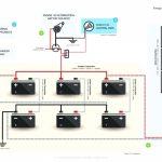 Fleetwood Bounder Rv Wiring Diagrams | Schematic Diagram   Fleetwood Rv Wiring Diagram