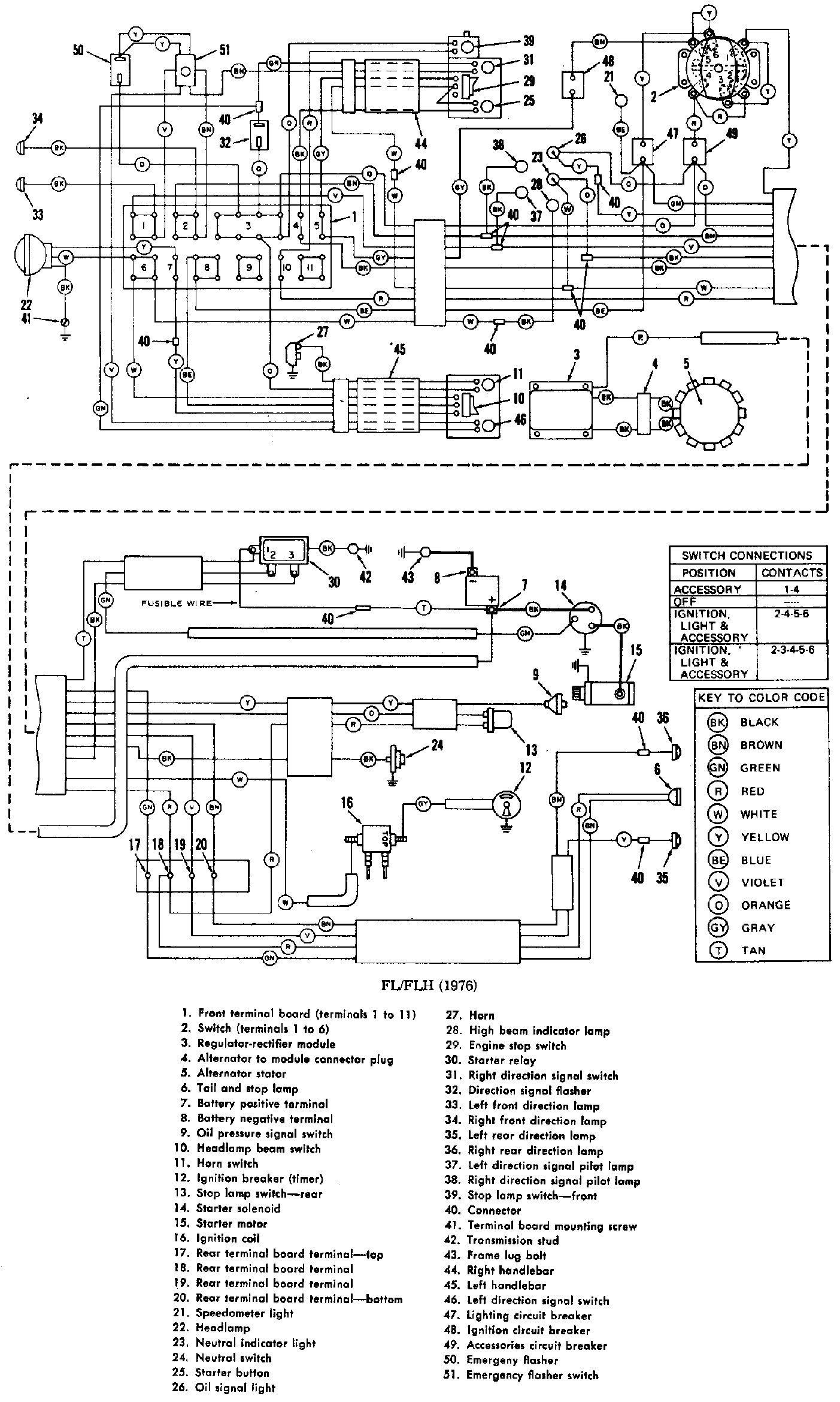 Flh Wiring Diagram | Wiring Diagram - Harley Davidson Radio Wiring Diagram