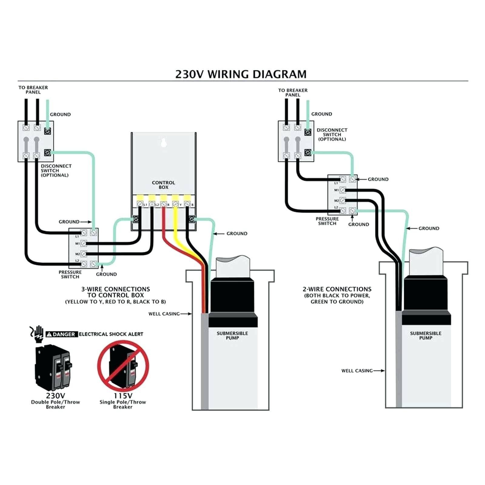 Flygt Submersible Pump Wiring Diagram | Wiring Diagram - 3 Wire Submersible Well Pump Wiring Diagram