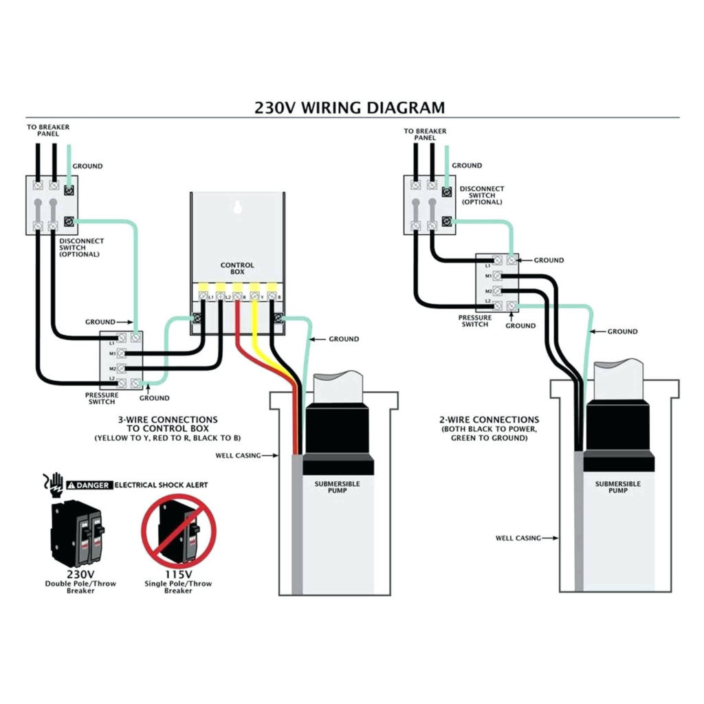 Flygt Wiring Diagram | Wiring Diagram - Single Phase House Wiring Diagram
