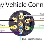 Ford 7 Way Plug Wiring   Wiring Diagram Blog   7 Way Trailer Plug Wiring Diagram Chevy