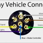 Ford 7 Way Rv Plug Wiring Diagram | Manual E Books   7 Pin Wiring Diagram