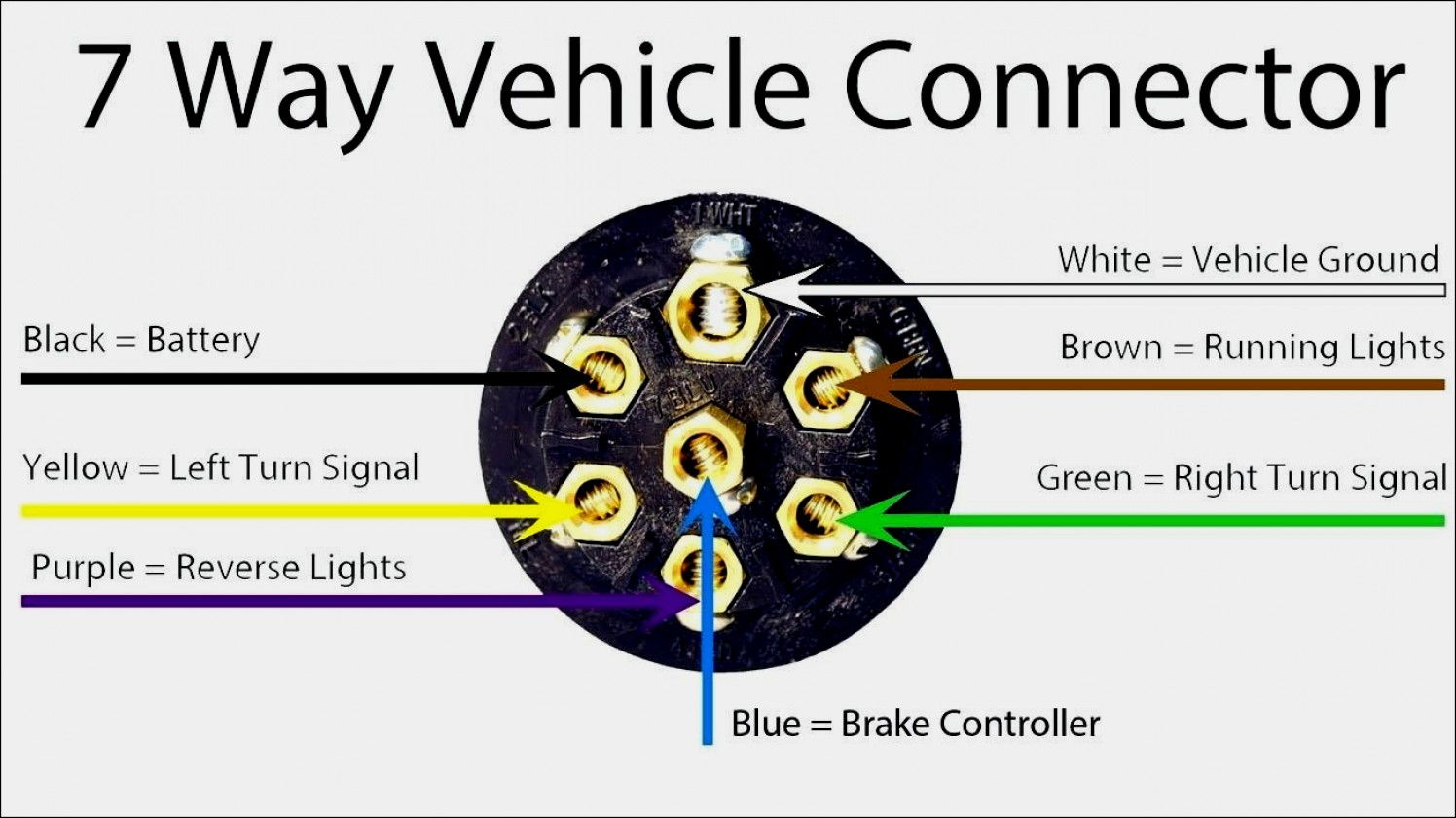 Ford 7 Way Rv Plug Wiring Diagram | Manual E-Books - 7 Pin Wiring Diagram