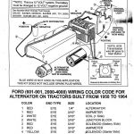 Ford 8N 12 Volt Conversion Diagram   Wiring Diagrams   Ford 8N 12 Volt Conversion Wiring Diagram