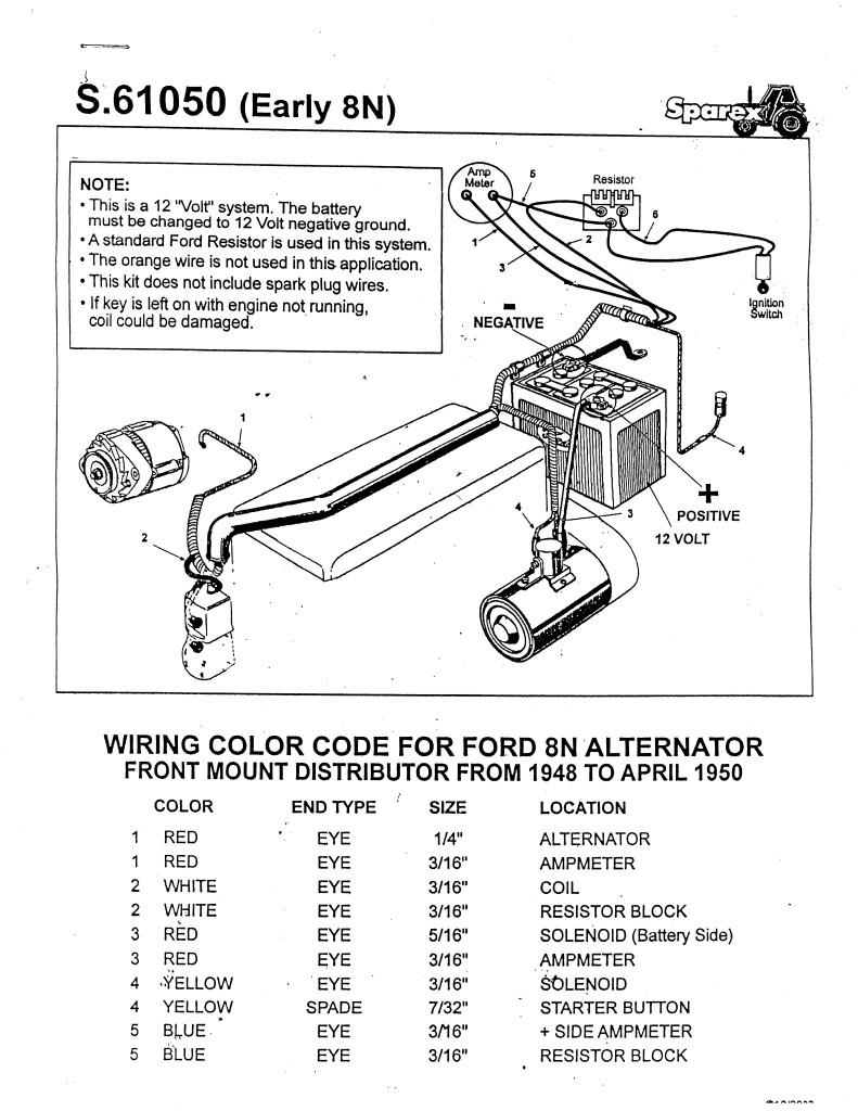 Ford 8N Distributor Wiring - Wiring Diagrams Hubs - 8N Wiring Diagram