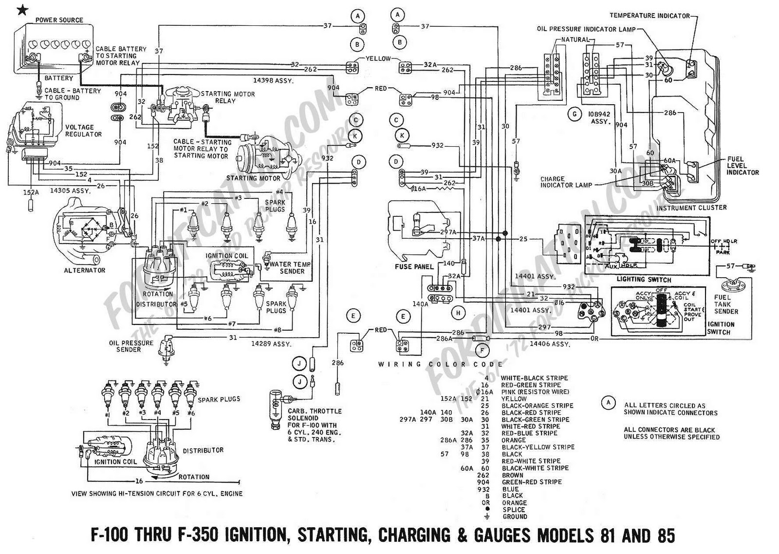 Ford F100 Fuse Box | Wiring Library - Ford F350 Wiring Diagram Free