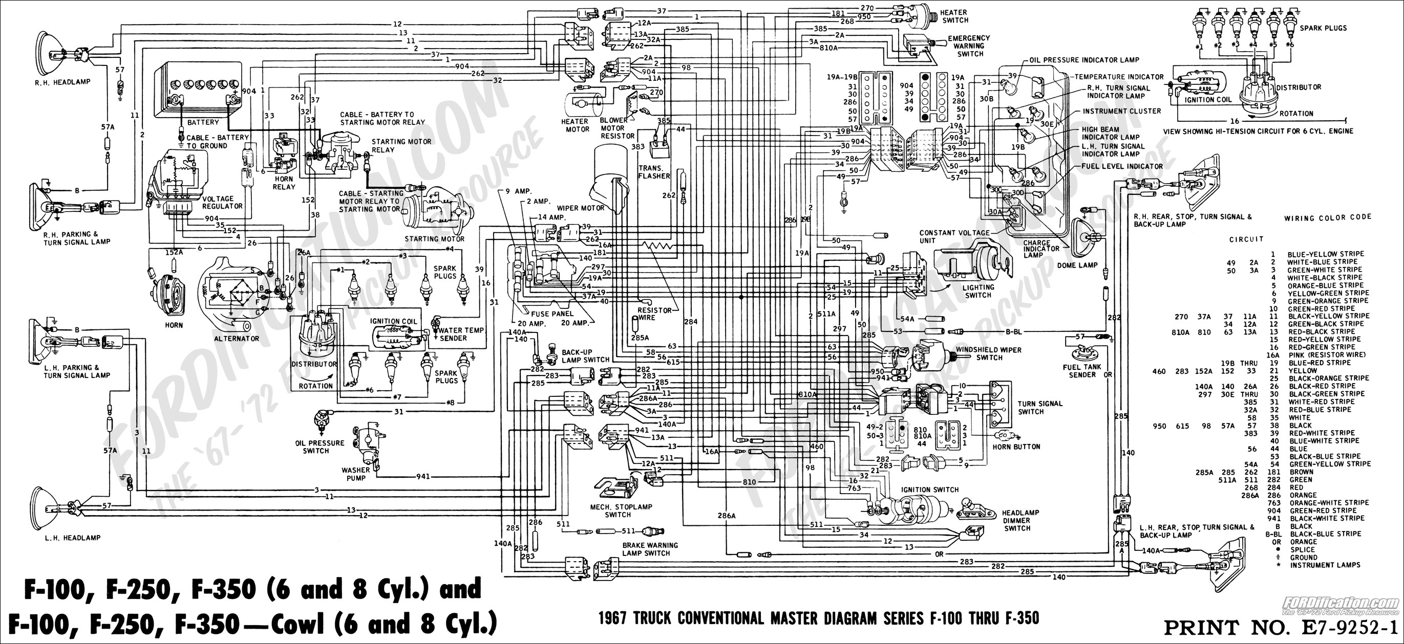 Ford F150 Wiring Harness Diagram - Wiring Diagrams Hubs - Ford F150 Wiring Harness Diagram