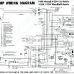Ford F53 Trailer Wiring Diagram | Wiring Diagram   Ford F53 Motorhome Chassis Wiring Diagram