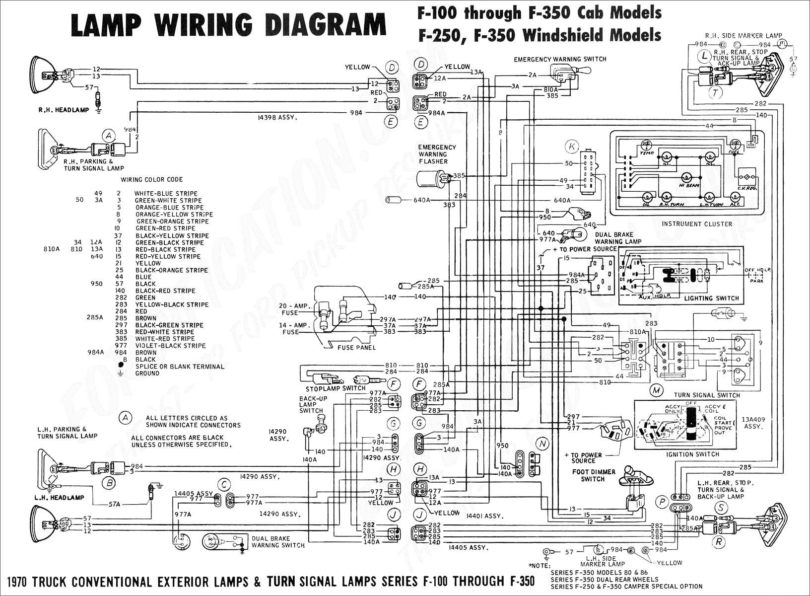 Ford Plug Wiring Diagram   Wiring Diagram - 2001 Ford Mustang Spark Plug Wiring Diagram