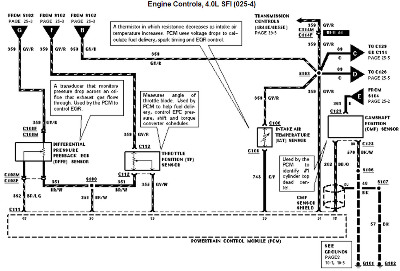 Ford Ranger Fuel Line Diagram - Wiring Diagrams Hubs - Ford F150 Trailer Wiring Harness Diagram