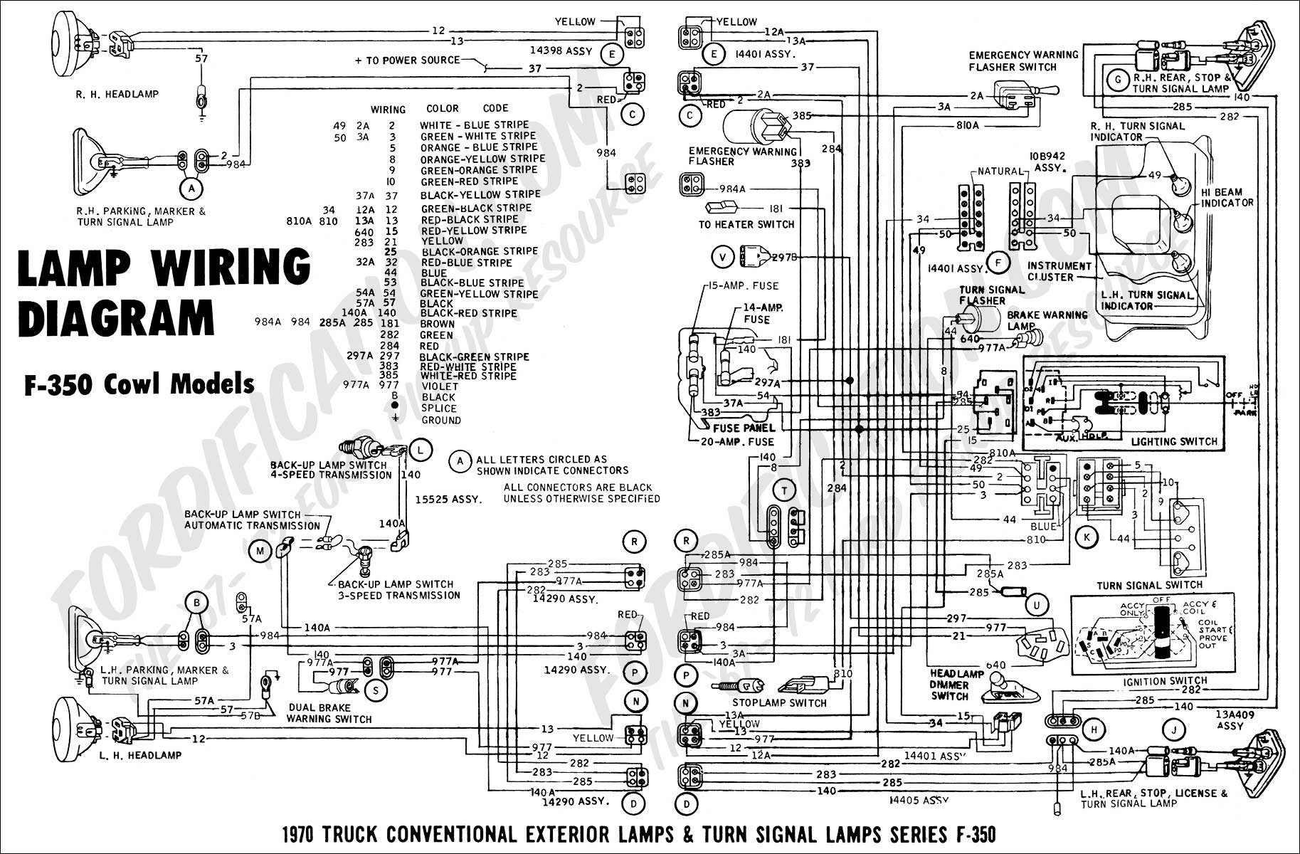 Ford Schematics | Wiring Diagram - Schematic Wiring Diagram
