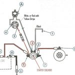 Ford Starter Solenoid Wiring Diagram   Lorestan   Starter Relay Wiring Diagram