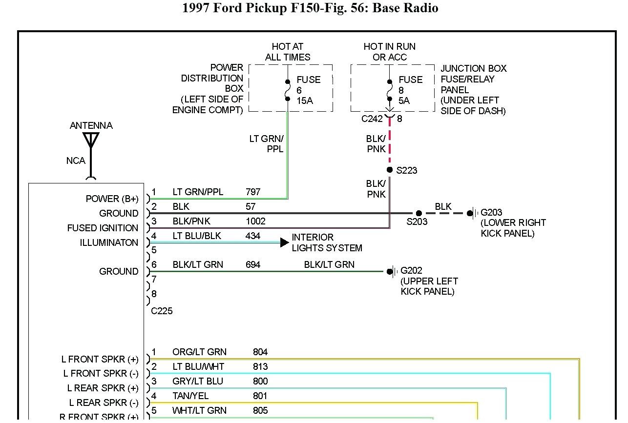 Ford Stereo Wiring Diagrams - Wiring Diagram Data - 2005 Ford Explorer Radio Wiring Diagram
