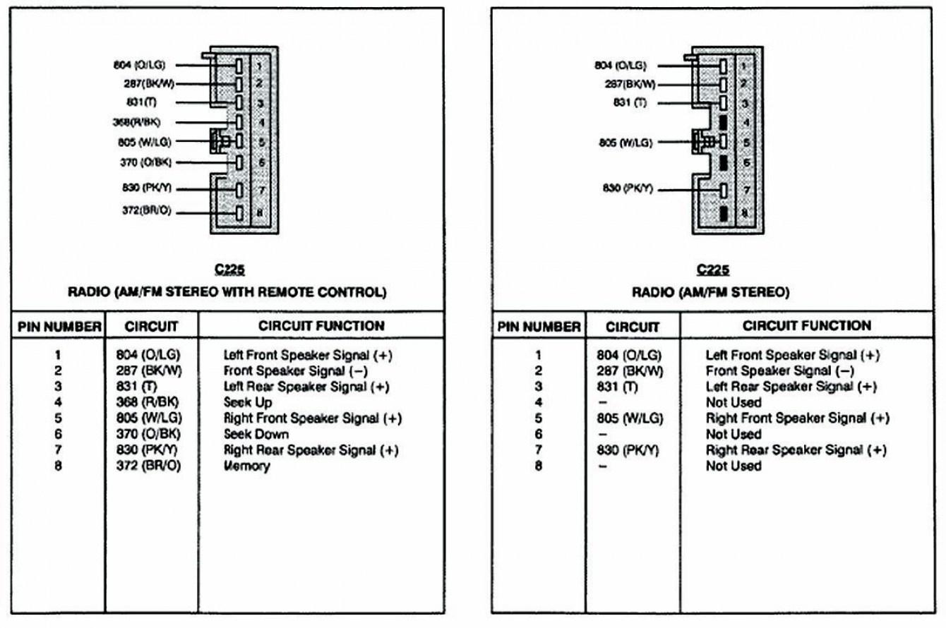 Ford Stock Radio Wiring - Wiring Diagram Detailed - Ford Radio Wiring Diagram