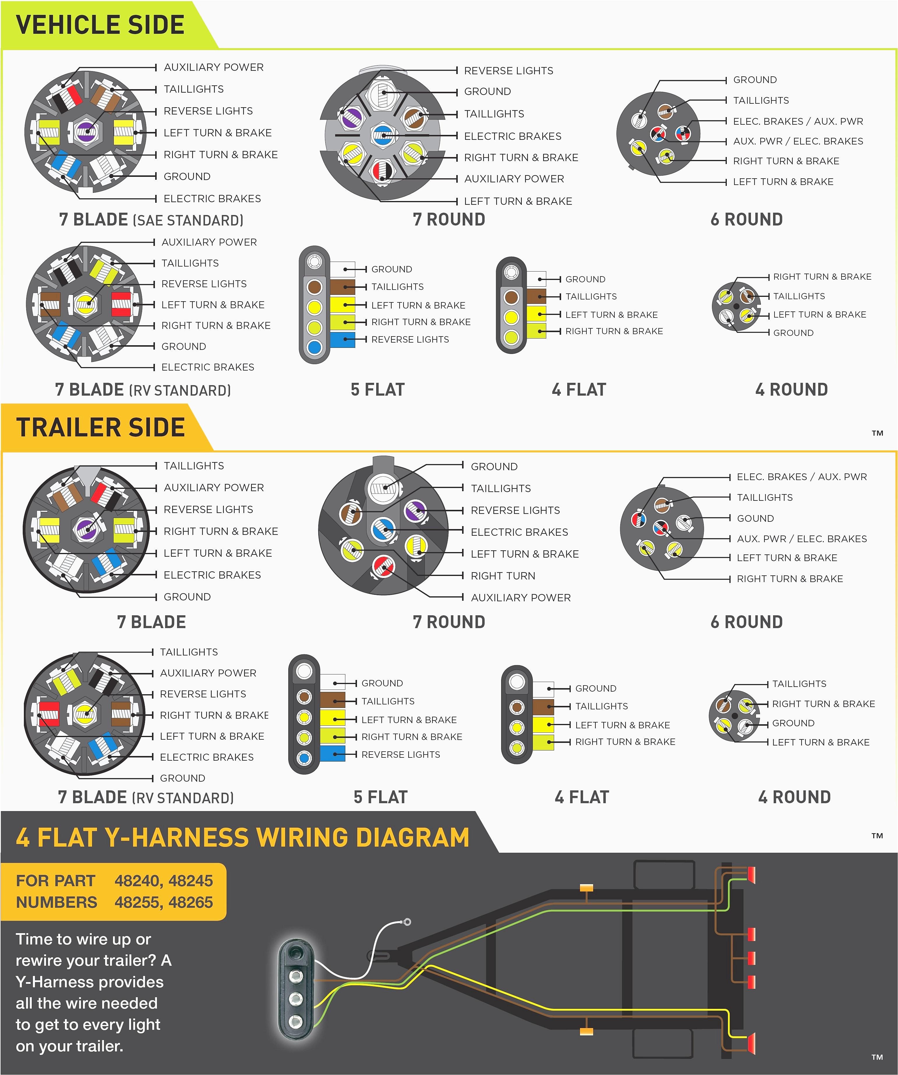 Ford Trailer Wiring Diagram 6 Pin Fresh Wiring Diagram 7 Pin To 7 - 6 Pin To 7 Pin Trailer Adapter Wiring Diagram