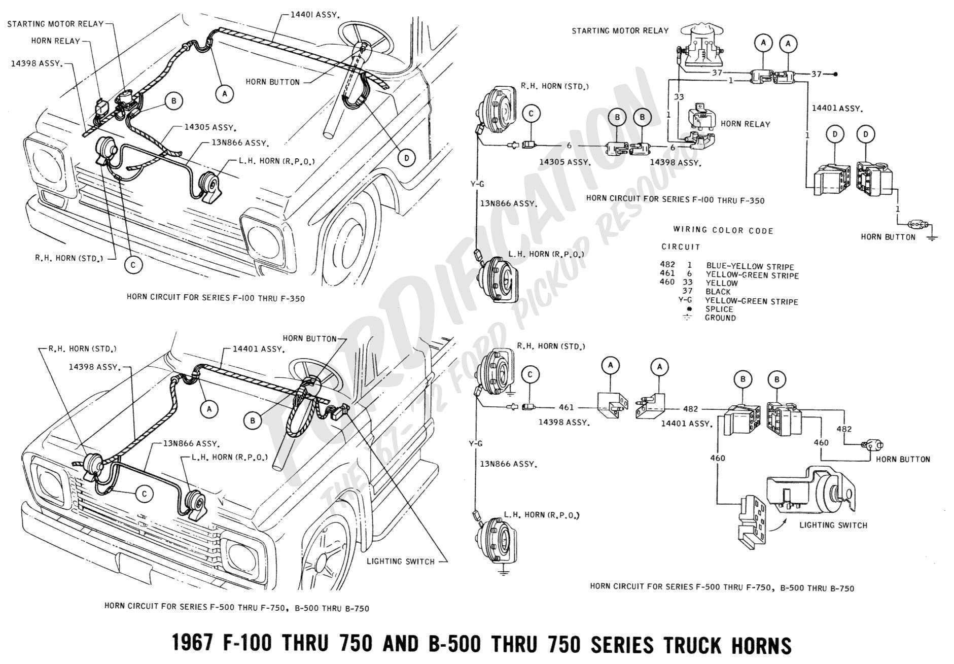Ford Wiring - Auto Electrical Wiring Diagram - Ford Starter Solenoid Wiring Diagram
