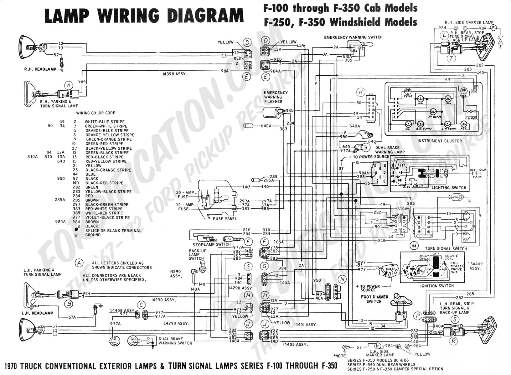 Ford Wiring Harness Diagrams - Wiring Diagrams Hubs - Ford Wiring Harness Diagram