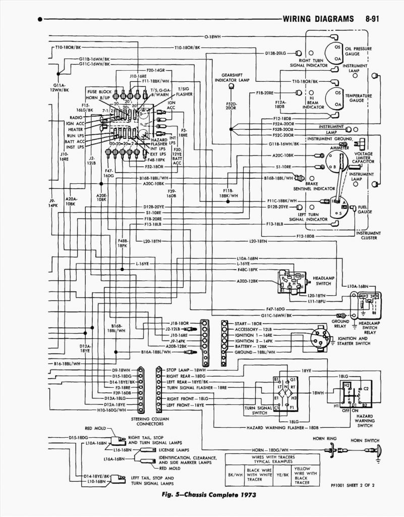 Forest River Wiring Diagram from 2020cadillac.com