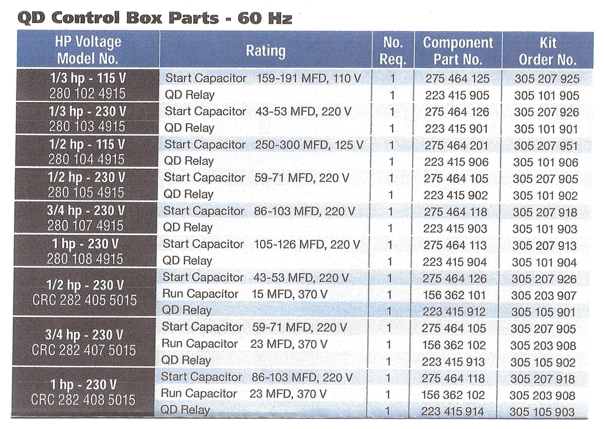 Franklin 3/4Hp 230V Crc Control Box - Franklin Electric Control Box Wiring Diagram