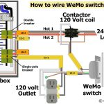 Free Downloads Latest House Wiring Diagram   Edmyedguide24   Gfci Outlet Wiring Diagram