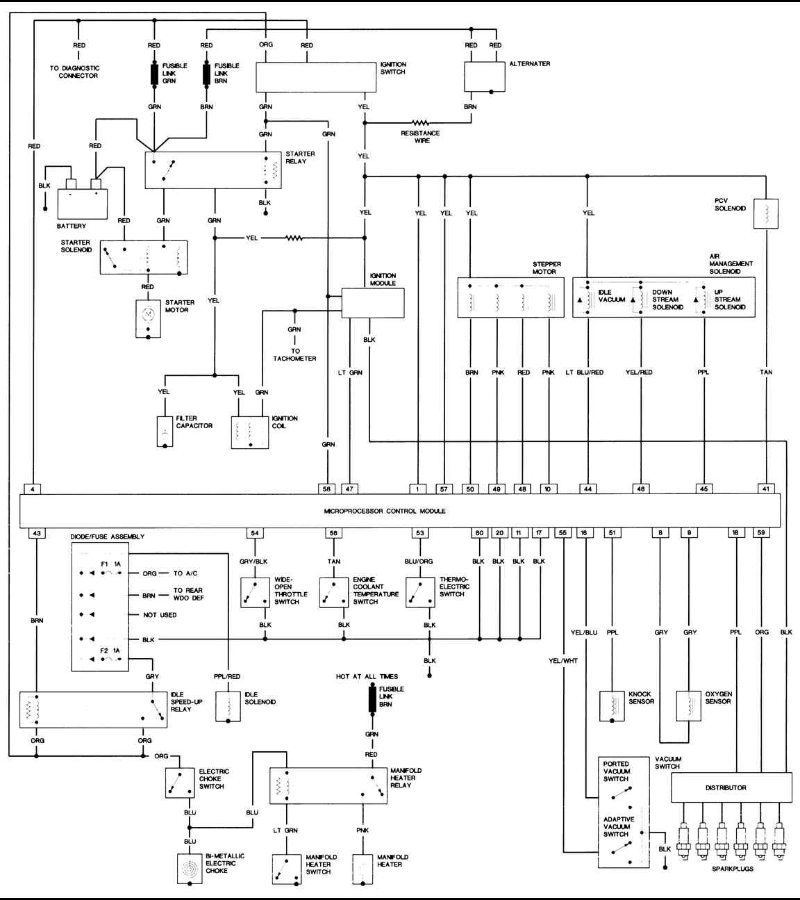 Free Jeep Wiring Diagrams - Wiring Diagram - Jeep Wrangler Wiring Diagram