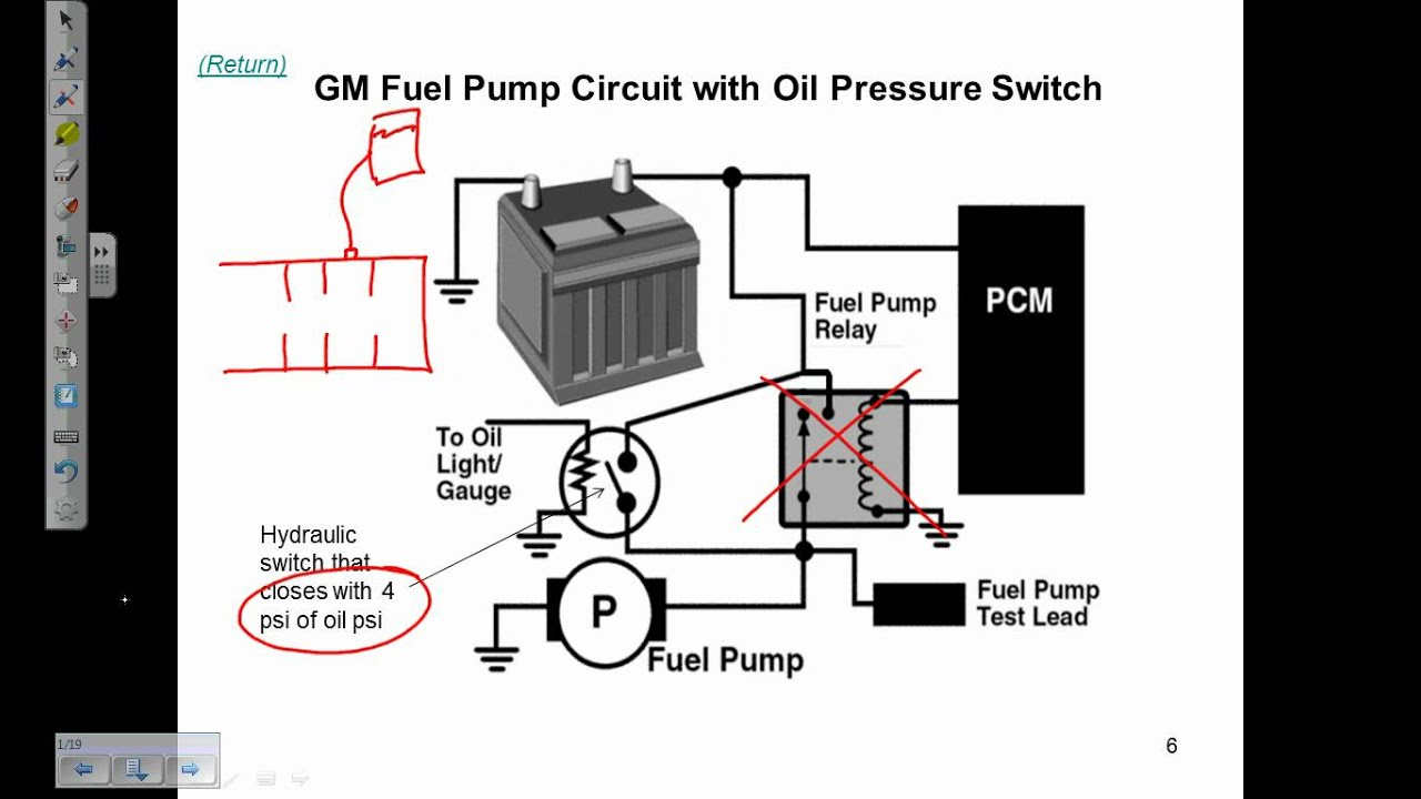 Gmc Sierra 1500 Questions - Location Of Fuel Pump Relay And Fuse