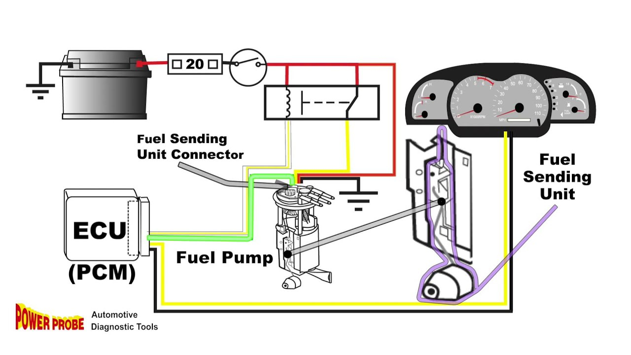Fuel Sending Unit Wiring Diagram | Manual E-Books - Fuel Sending Unit Wiring Diagram