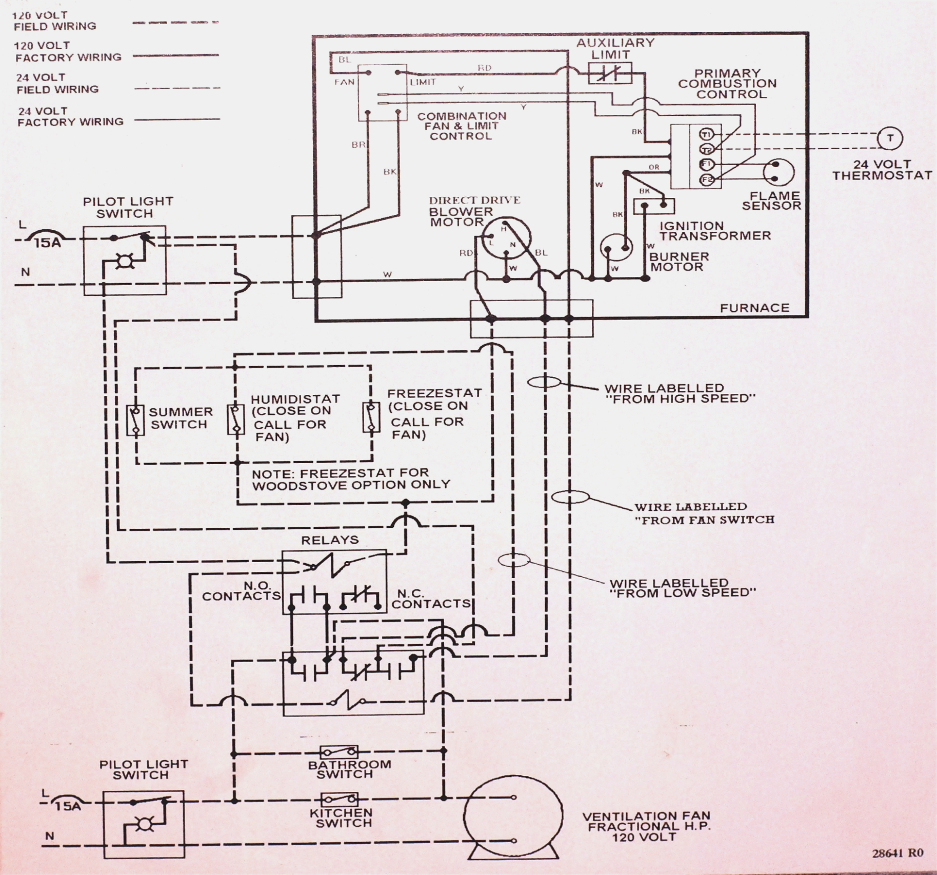 Furnace Wiring | Wiring Diagram - Aprilaire 700 Wiring Diagram