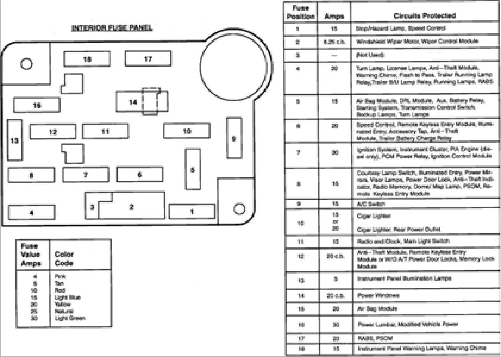 Fuse Box Diagram - Data Wiring Diagram Today - 1997 Ford F150 Radio Wiring Diagram