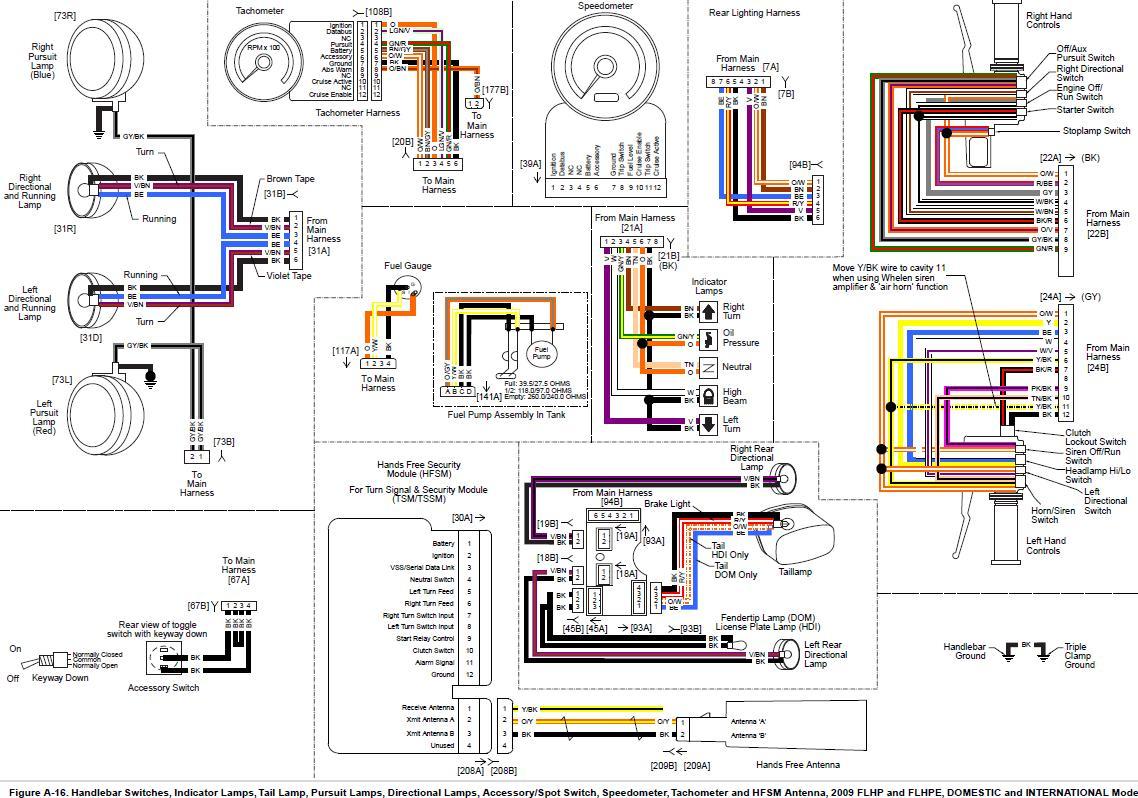 Fxs Wiring | Wiring Diagram - Harley Davidson Radio Wiring Diagram